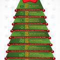 10 tipp a sikeres karácsonyi e-mail kampányokhoz