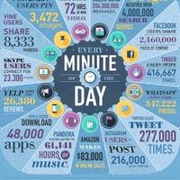 Tudtad? 204 millió e-mailt küldünk ki egy perc alatt!