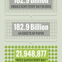 Védd a fákat, küldj e-mailt!