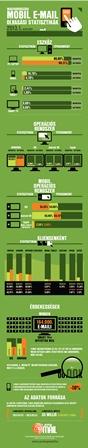 ProTopMail_infografika.jpg