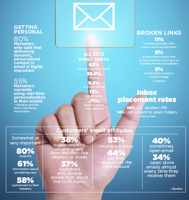 email_infographic_449133.png