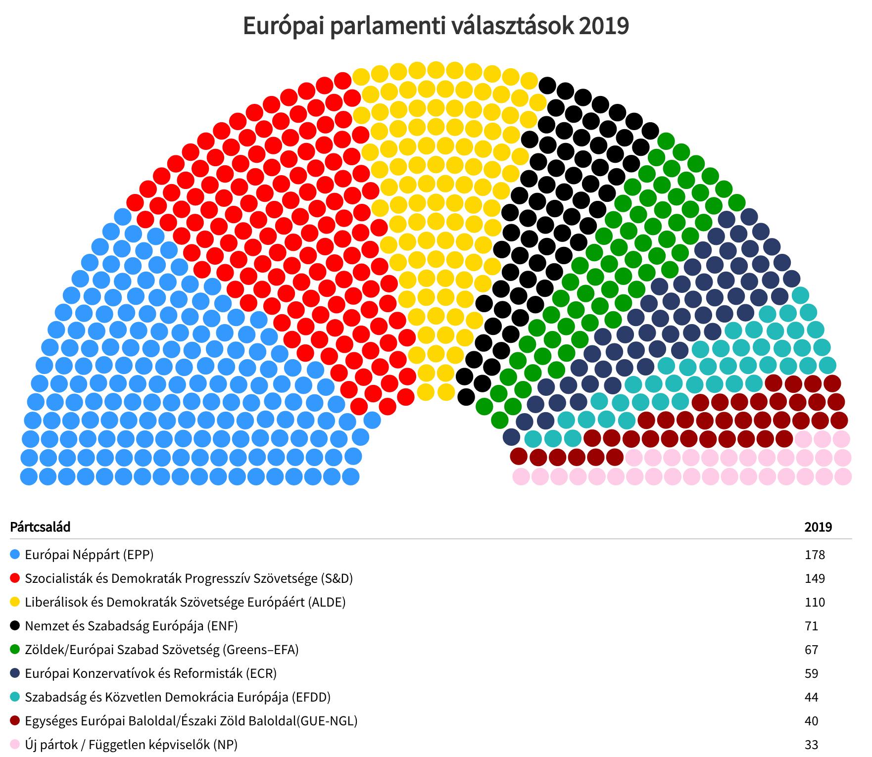 europaivalasztasok_2x.png
