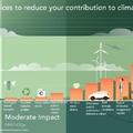 10 év éghajlatvédelem Szekszárdon · Védd a Földet  szállj ki a kocsiból 1685585410