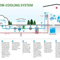 A jövő energiatárolása - fázisváltó anyagok