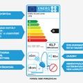 Energiafogyasztási szokások: Mi motiválja a fogyasztót?