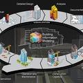 Épületek tervezése újragondolva - a BIM