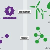 Decentralizált energiatermelő rendszerek