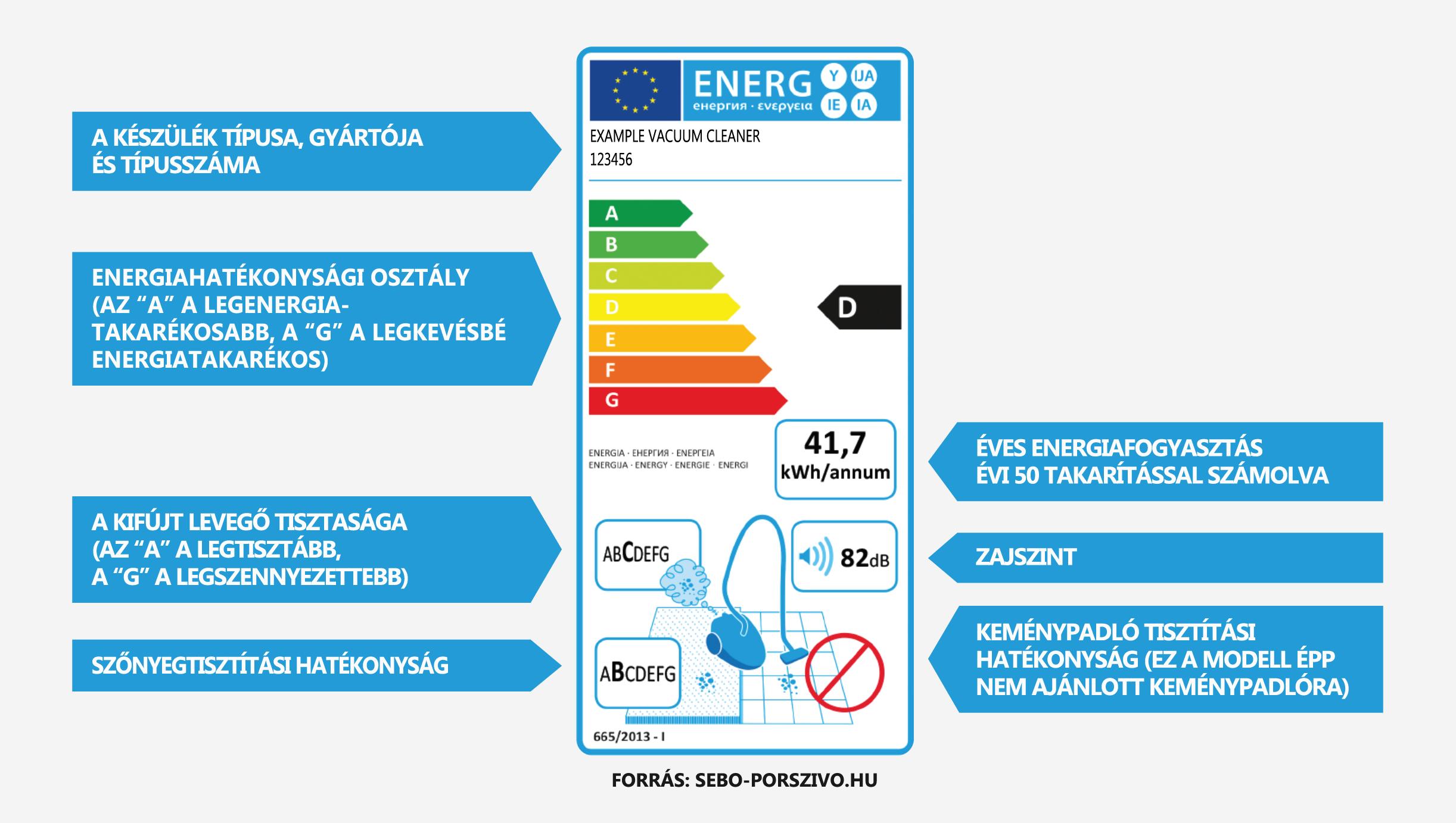 porszivo_energiacimke.png