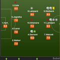 Gerrard: 10x10 (Anglia - Moldova 4:0)