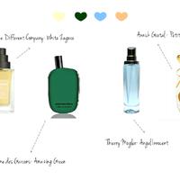 Perfume Wishlist