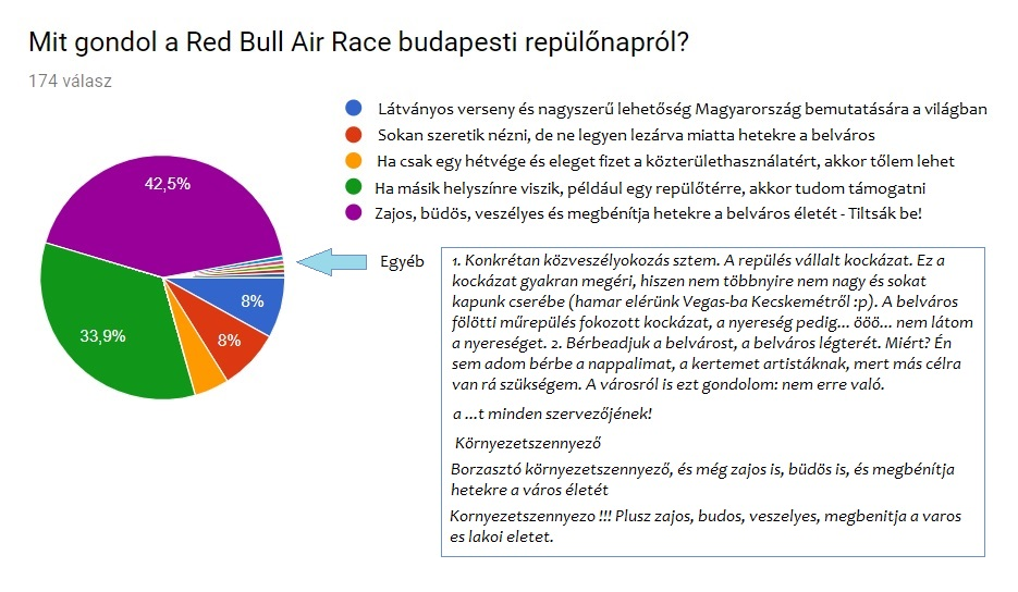 red_bull_statisztika.jpg