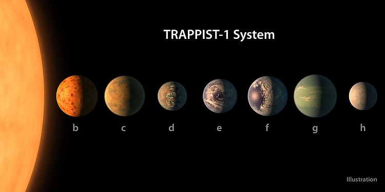 pia21422_trappist-1_planet_lineup_figure_1.jpg