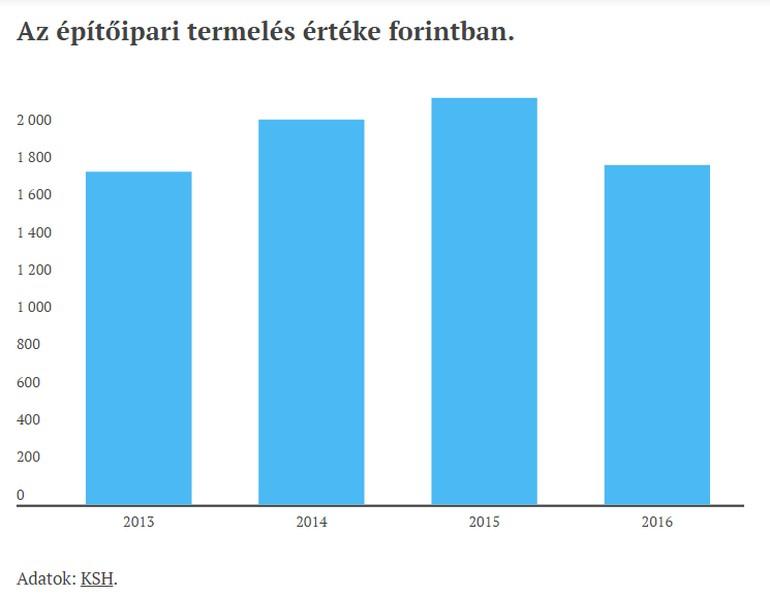 termeles_forintban.jpg