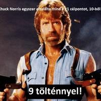 Holnap hétfő! Chuck Norris adjon erőt!