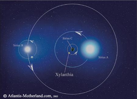 Sirius csillagrendszer.jpg