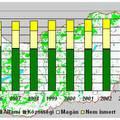 A hazai erdészeti támogatási rendszere