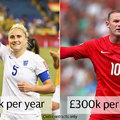 A férfi foci jövője a női foci, nem fordítva!