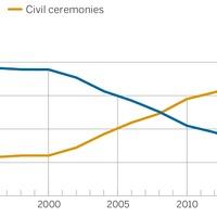 Spanyolországban kihalóban a teplomi házasság
