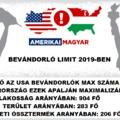 Bevándorlók számának maximalizálása USA vs. Magyarország