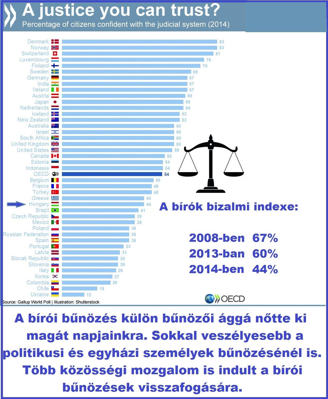 biroi_bizalmatlansag2.jpg