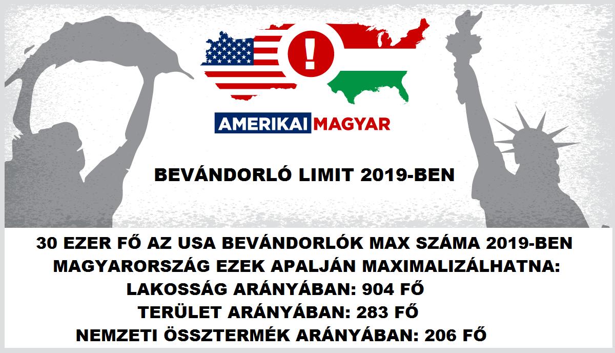 magyar-amerikai_cover_1.png