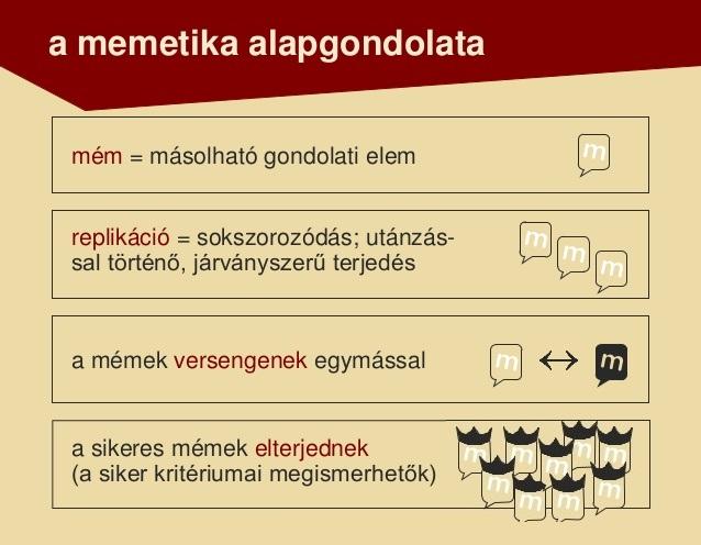 memetika-2012-10-638.jpg