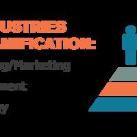 Gamification és ERP