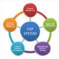 ERP bevezetési stratégiák