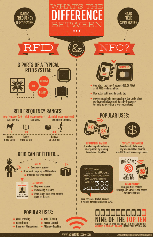 rfid_vs_nfc.jpg