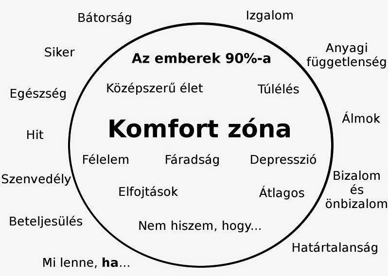 komfort_zona_1361913600.jpg