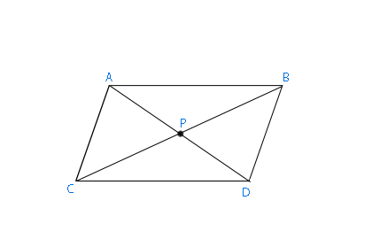Szimmetriatengely