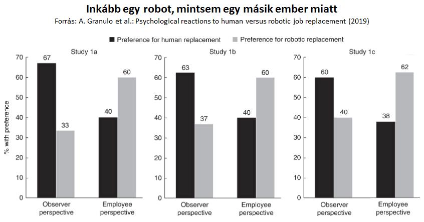 opciók robotok hogyan lehet valóban sok pénzt keresni az interneten