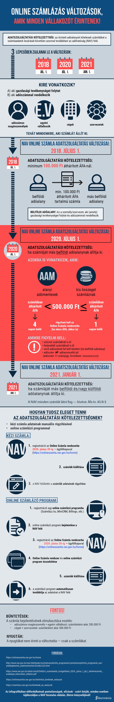 infografika-szamlazas.png
