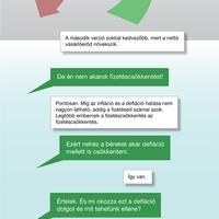 Deflációs infografika