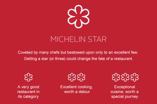 Gasztroworld: Kiosztották a 2018 – as Francia Michelin Csillagokat – Új reménységek, és háromcsillagosok