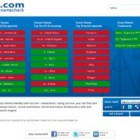 Innovatív internetes névkereső-szolgáltatás
