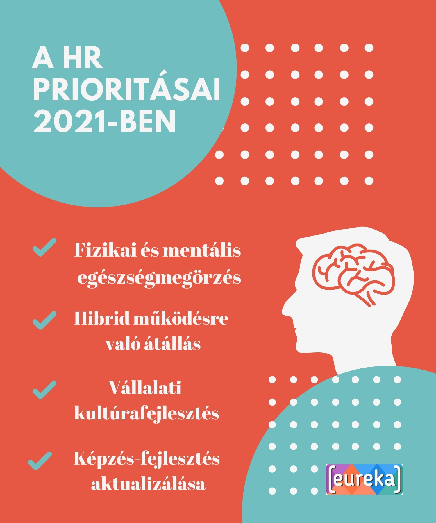 a_hr_prioritasai_2021-ben.jpg