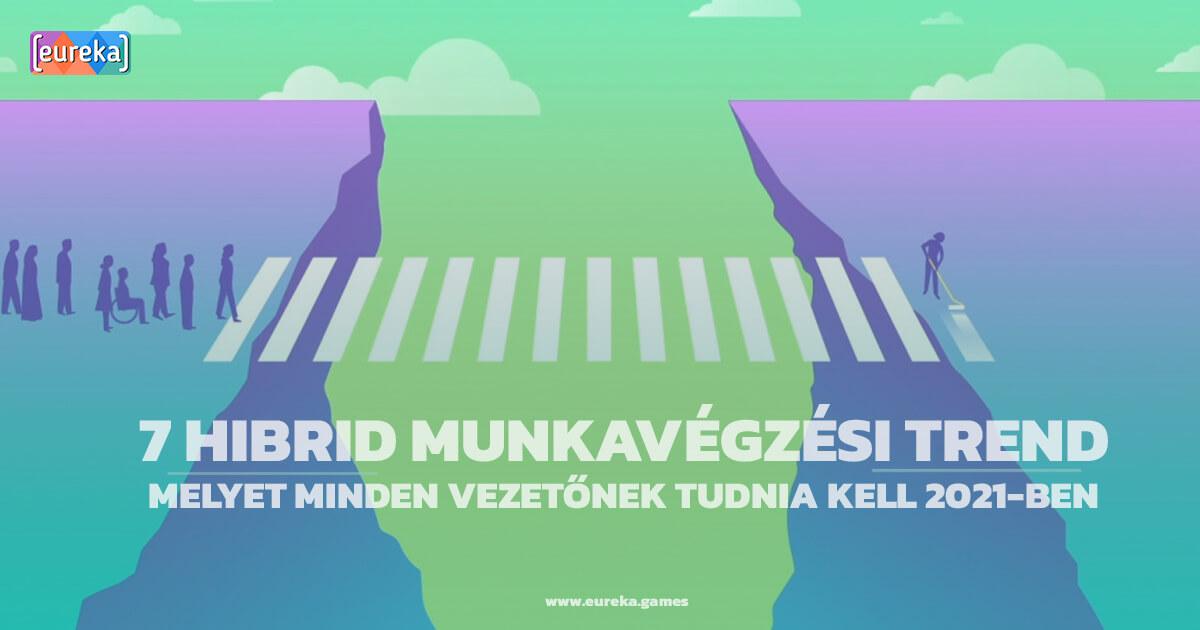 eureka_games_microsoft_7_munkavegzesi_trend.jpg