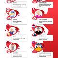 Ezt a 10 típust kerüld el online társkereséskor