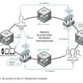 Növekvő potenciált látnak a vállalatok a blockchain megoldásokban