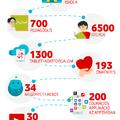 Tanulás tableten – a tanrendhez igazodva újul meg a Vodafone Digitális Iskola Programja
