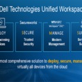 A Dell Technologies Unified Workspace forradalmasítja a munkamódszereket  --   A Dell Technologies Unified Workspace integrálja a szoftvereket, a szolgáltatásokat és a hardvereket