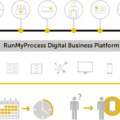 A Fujitsu RunMyProcess frissítésével gyorsabban és egyszerűbben integrálhatók a nagyvállalati rendszerek