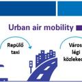 A húszas évek elhozzák a városon belüli légiközlekedés forradalmát