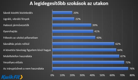statisztika.png