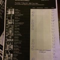 Így nézett ki az összesített listánk tegnap este