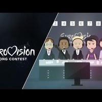 1975 után újra változtatnak az Eurovízió pontozási rendszerén