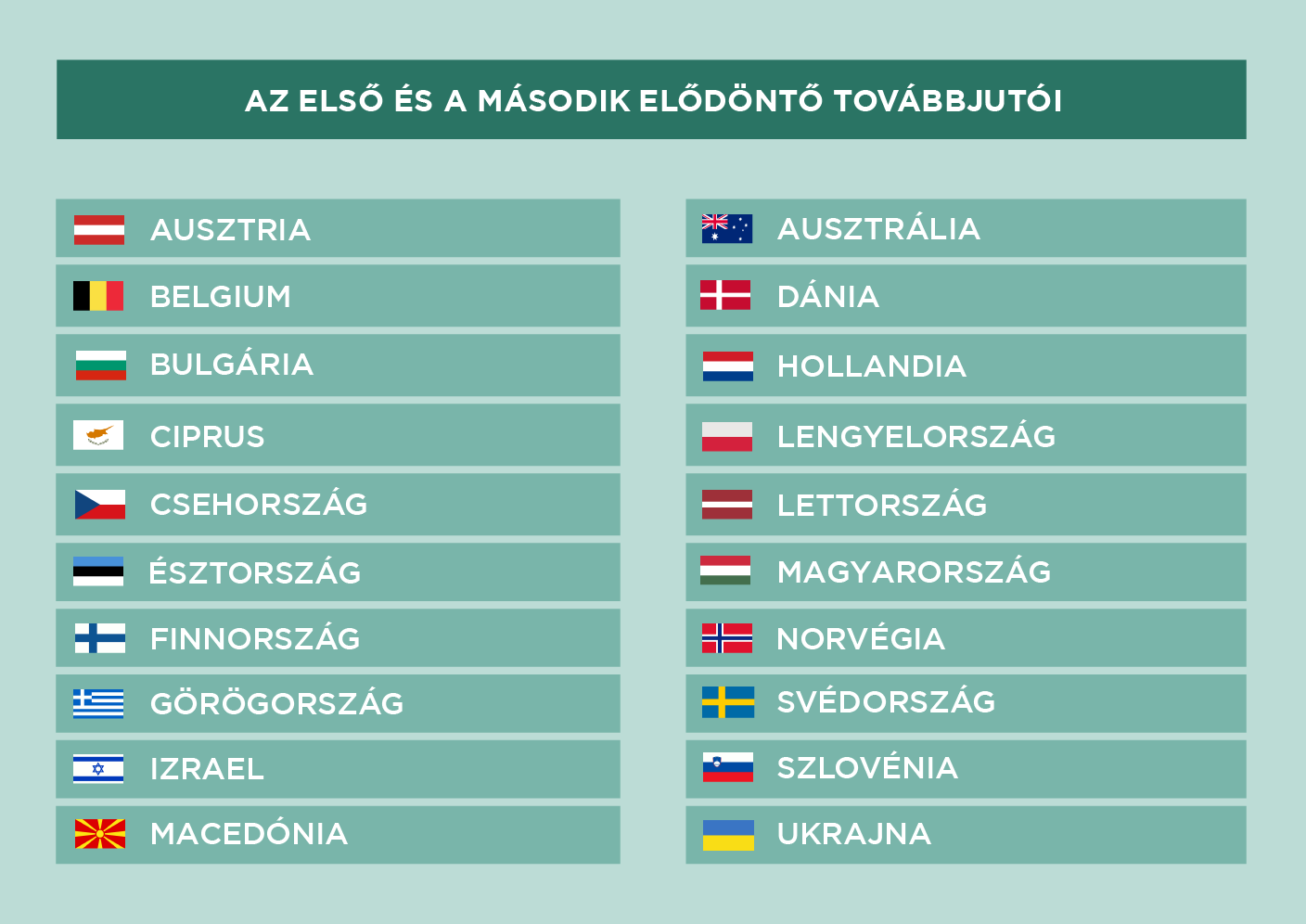 2018eurovisiontops1.png