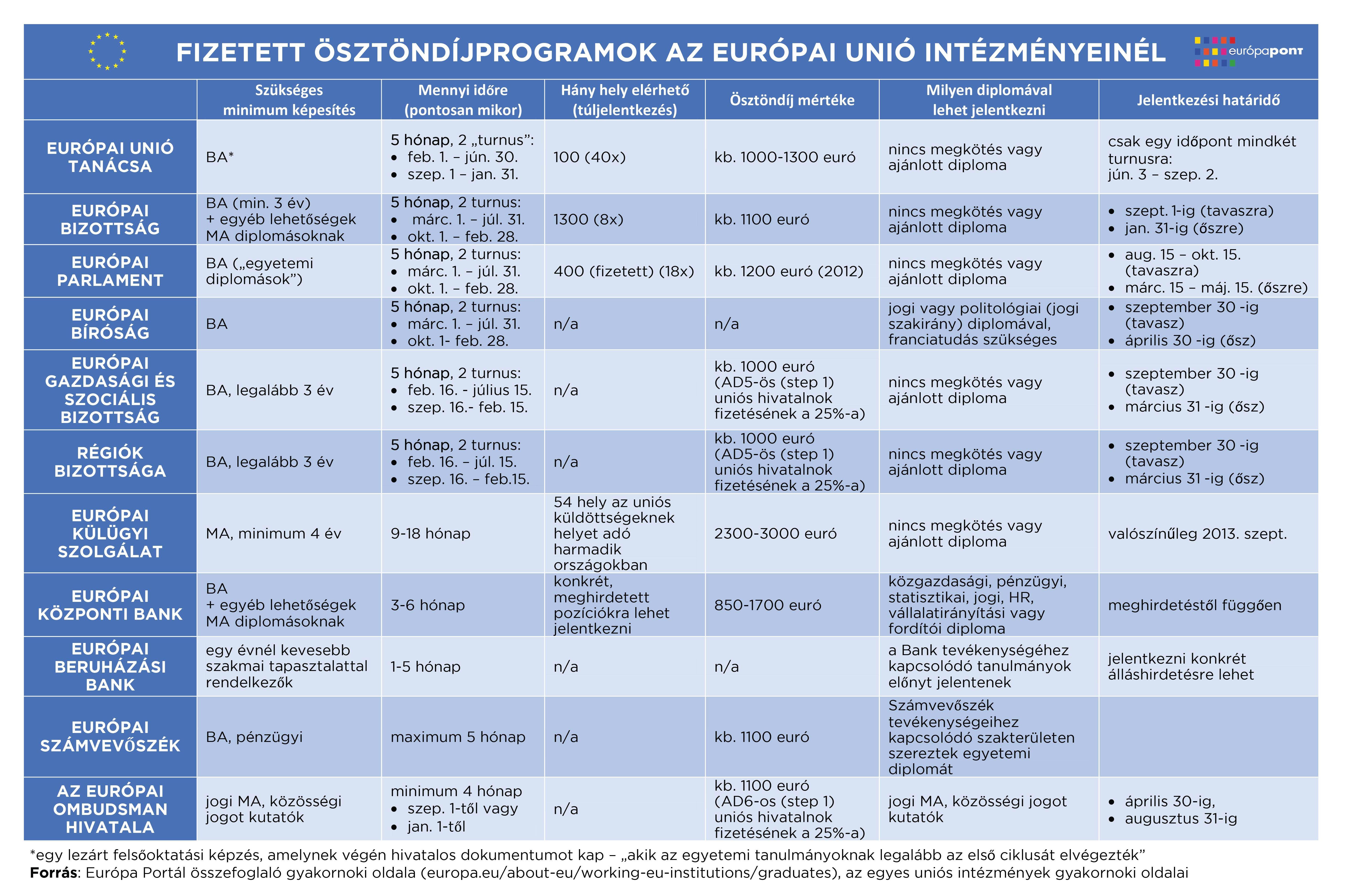 EU-s_osztondijak.jpg