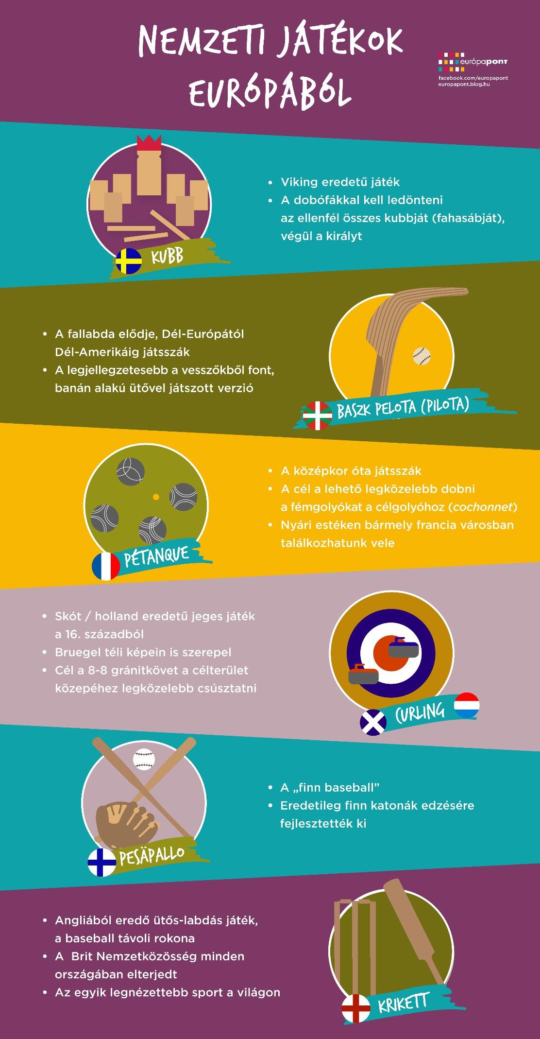 nemzeti_jatekok_infografika.jpg